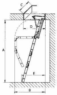Scale retrattili dimensioni