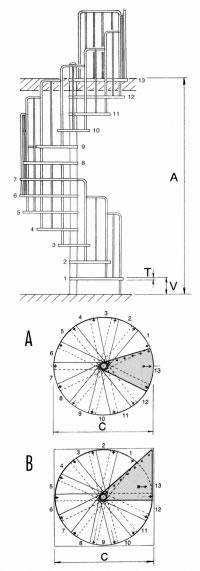 Scale a chiocciola scale da interni scale retrattili - Scale interne misure ...
