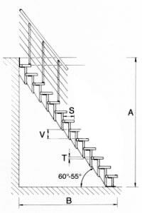 Scale da interni scale retrattili scale fisse posa in - Scale interne misure ...