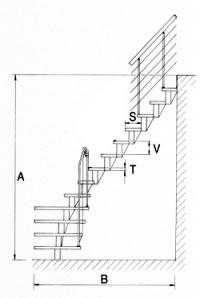 Scale da interni scale retrattili scale fisse posa in opera scale per interni interior - Chiusura vano scala interno ...